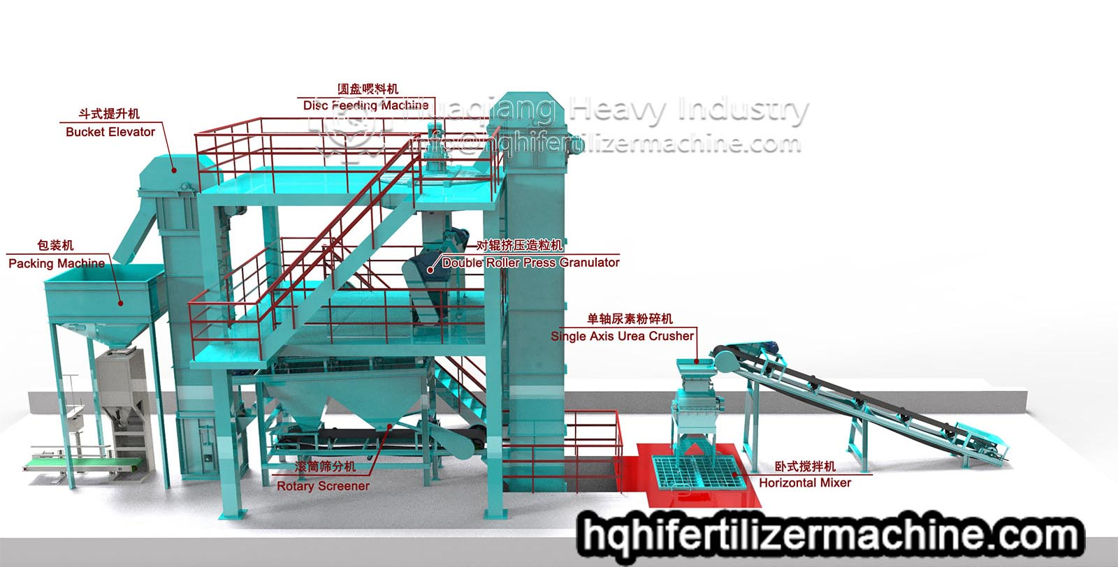 Granulation process and machine structure of roller granulator for normal temperature granulation