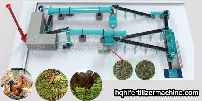 Equipment and technological process of sheep manure organic fertilizer production line