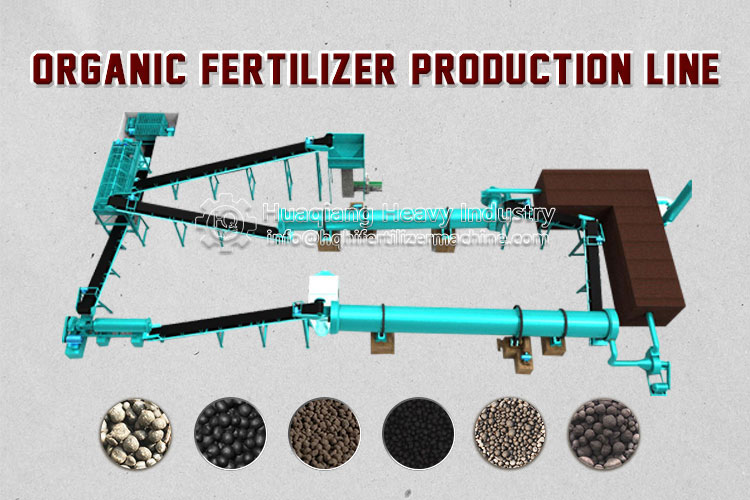 How to improve the efficiency of organic fertilizer production line?