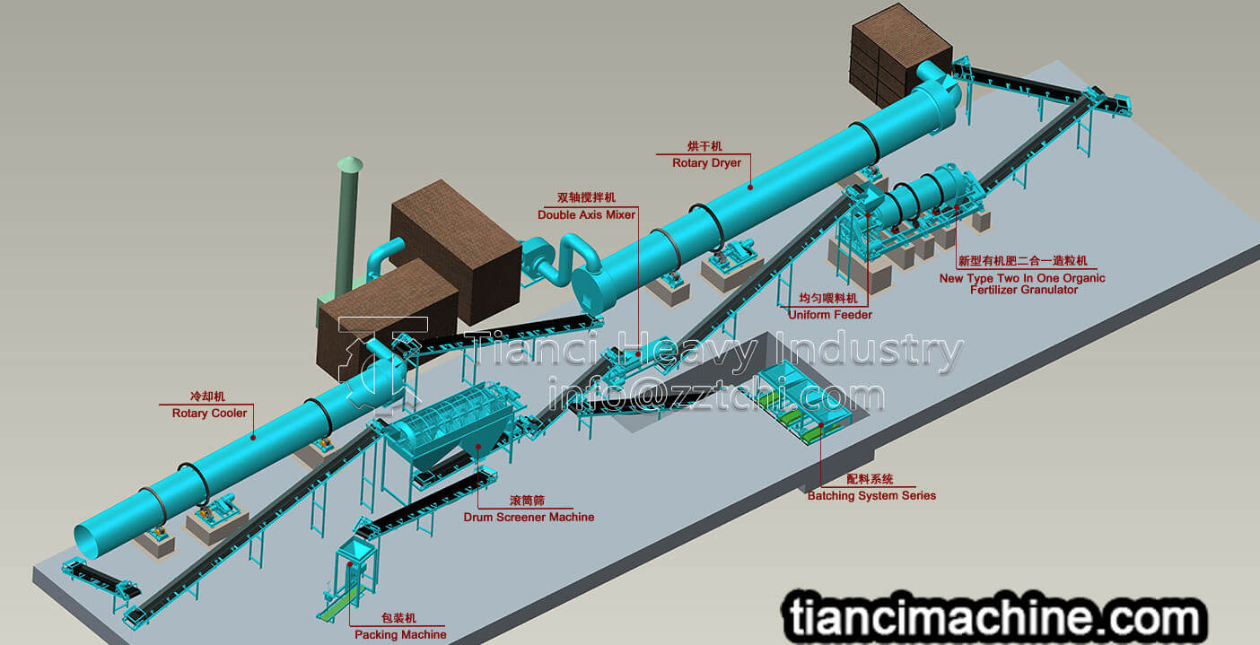 Composition of processing equipment for small organic fertilizer production line